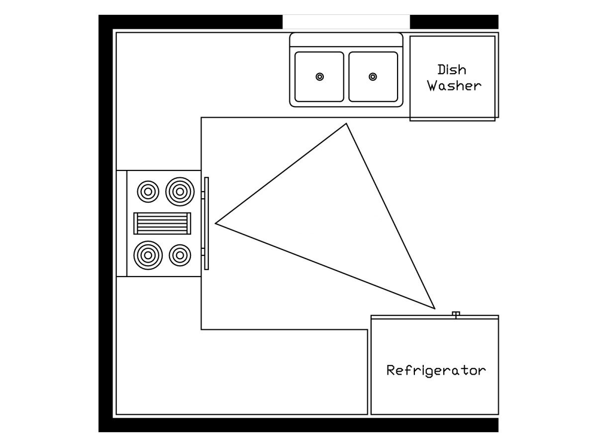Magic kitchen triangle in kitchen design designs authority for Perfect kitchen triangle