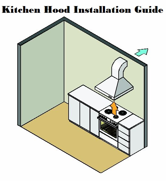 Kitchen Stove Installation Guide: Kitchen Hood Installation In 7 Easy Steps